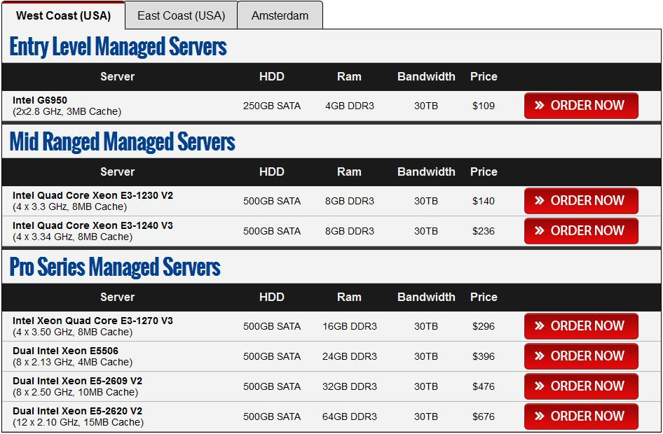 top 7 dedicated servers