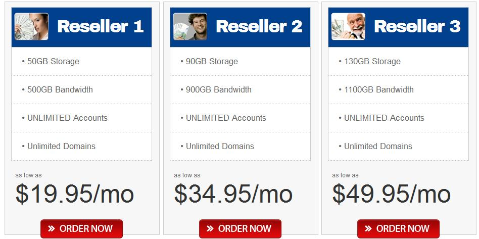 Top 7 Hosting for Resellers